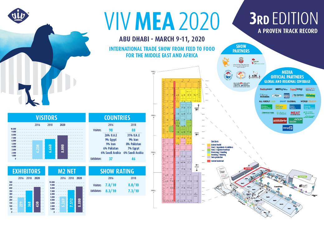 VIV MEA 2021